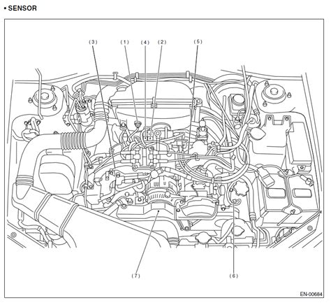 2003 Subaru Outback Wagon Engine Diagram by I Been Unable To Find A Manual For 98 Foresters But
