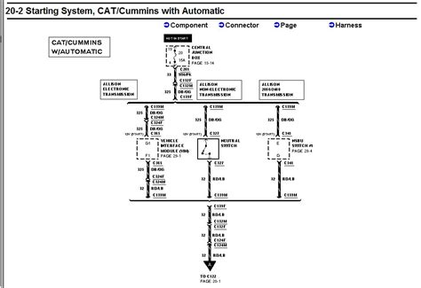 2004 f 650 wiring diagram ford truck enthusiasts forums