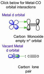 30 Carbon Monoxide Molecular Orbital Diagram