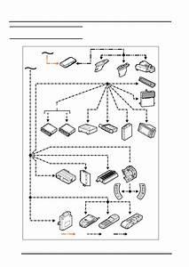 Land Rover Workshop Manuals  U0026gt  L322 Range Rover System Description And Operation  U0026gt  Communication