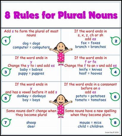 Plural Rules Nouns Za Escorte Plurals Femei