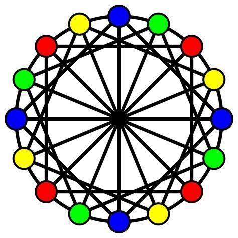 subcoloring wikipedia