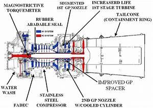 Engine Ch 47 Fuel Diagram