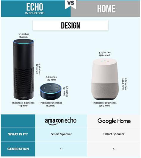 echo smart home home vs echo a smart speaker comparison