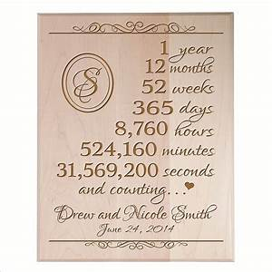 37 best 1st wedding anniversary gift ideas paper images With first year wedding anniversary gifts