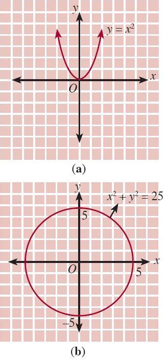 B = {1, 2, 3, 4, 6}, maka relasi dari himpunan a dengan himpunan b bisa di sajikan ke dalam. Fungsi Komposisi dan Fungsi Invers, Aljabar, Contoh Soal ...