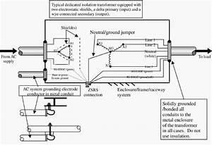Purpose Of Shielded Isolation Transformer
