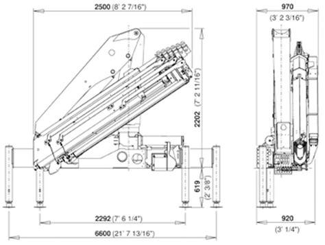palfinger wiring diagrams palfinger wiring diagrams parts wiring diagram