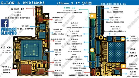 Iphone Schematic Free Manuals