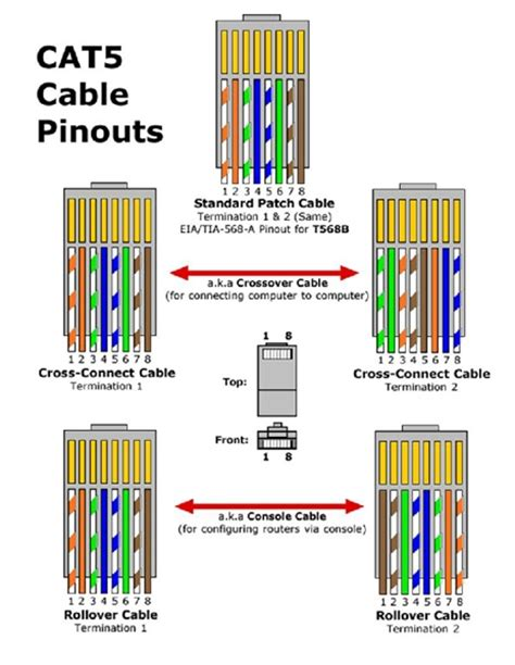 Gem Cable Downloads