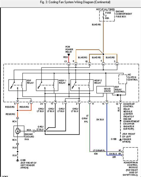 Chevy Cavalier Fuse Box Wiring Diagram Schemes