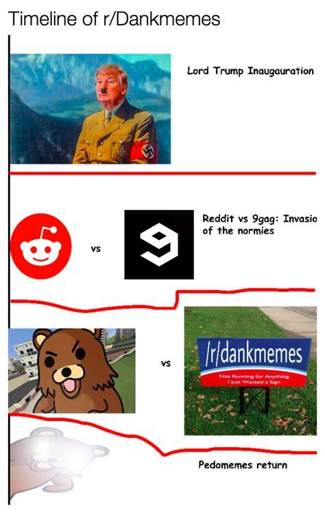 Dank Memes Reddit - top most reddit dank memes thug life meme
