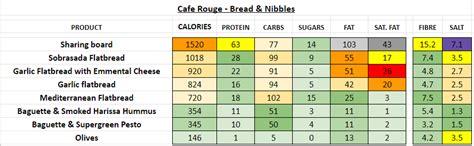 cafe rouge nutrition information  calories full menu