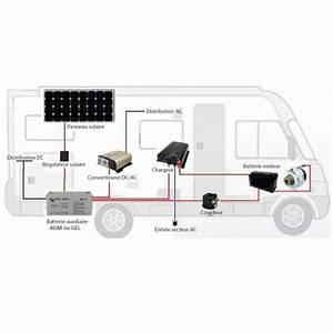 Panneau Solaire Gratuit : panneau solaire 100w mppt energie mobile pour camping car ~ Melissatoandfro.com Idées de Décoration