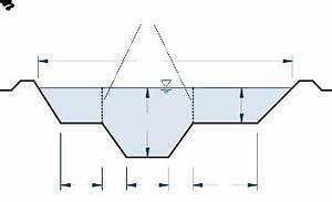 Rabatt Berechnen Formel : bauformeln online rechnen mathematik statik geotechnik stra enbau wasserbau hoai rechner ~ Themetempest.com Abrechnung