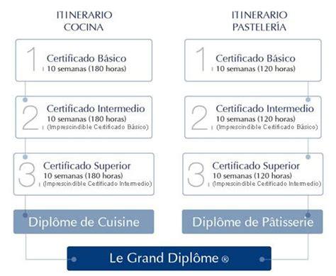 diplome en cuisine grand diplôme cuisine et la pâtisserie mexicali états