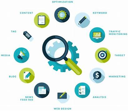 Seo Optimization Engine Website Segmentation Services Social