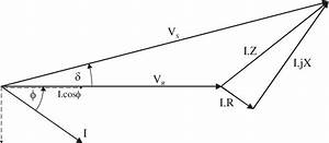 Phasor Diagram Of A Short