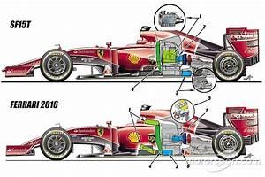Ecurie F1 2017 : f1 ferrari quanti componenti spostati nella power unit racing dynasty ~ Medecine-chirurgie-esthetiques.com Avis de Voitures