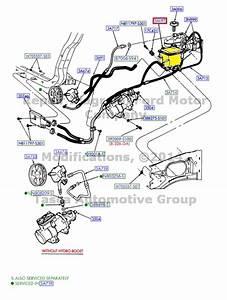 New Oem Power Steering Reservoir Ford F250 F350 F450 F550