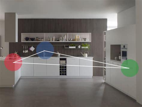 distribucion de la cocina cada casa es  mundo