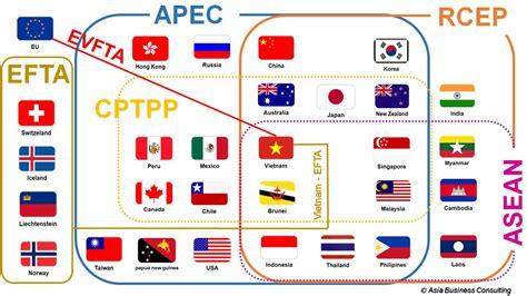 reasons  vietnam  chosen  host