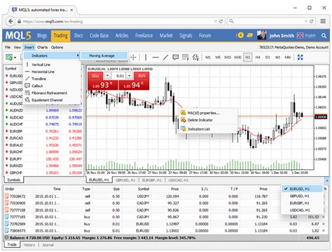 mt4 web terminal updated metatrader 4 web platform support for technical