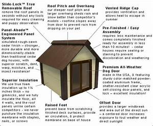 the 25 best insulated dog kennels ideas on pinterest With great pyrenees dog house plans