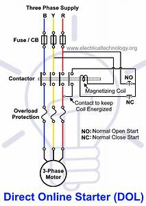 What Is Motor Starter  Types Of Motor Starters