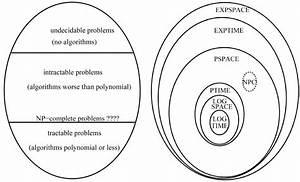 Applications Of Zero Suppressed Decision Diagrams