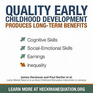 Early Childhood Development Produces Long-Term Benefits ...