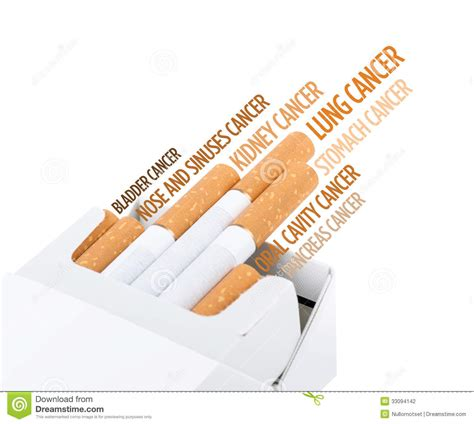 Smoking Kills Stock Photography Image 33094142