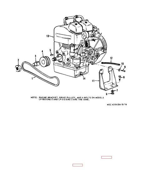 Figure 16. Engine bracket, drive pulley, and V-belts.