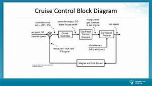 Cruise Control System Block Diagram  U2013 Readingrat Net