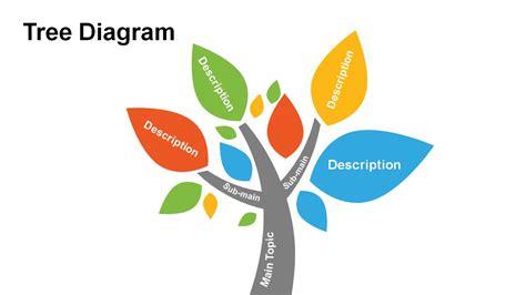 tree diagrams powerpoint templates powerslides