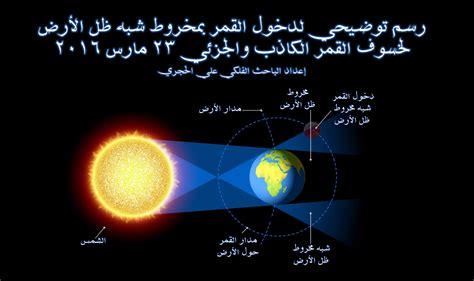 *يبدأ تاثير خسوف القمر بدر قبل خمسة ايام ويستمر التأثير خمسة ايام اخرى. الحجري: 67.22% من مساحة الأرض ستشهد خسوف القمر ولا رؤية في ...