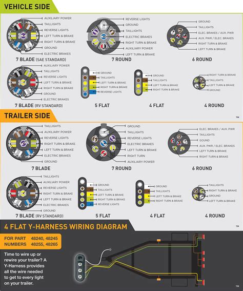 Wiring Diagram For Trailer Light Pin