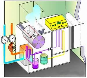 Luft Wasser Wärmepumpe Funktion : luft wasser ~ Orissabook.com Haus und Dekorationen