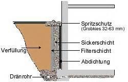 drainage hauswand aufbau drainagemethoden am und unter dem haus