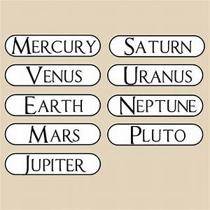 Planets Of The Solar System Name Labels