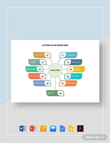 Action Plan Mind Map Template - PDF | Word (DOC) | Apple ...