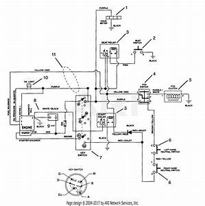 Zero Turn Lawn Mower Wiring Diagram