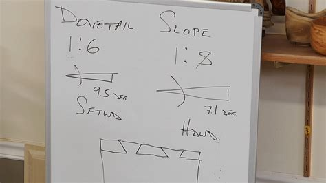 dovetail angle explained wwgoa