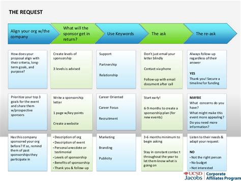 sponsorship levels template how to get sponsorship for student orgs