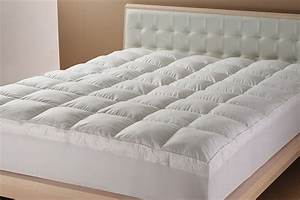 404 not found With best rated pillow top mattress pad