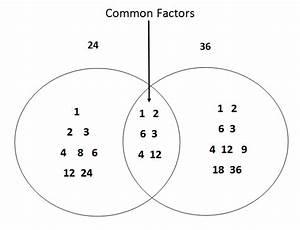 Atom Diagrams Worksheet