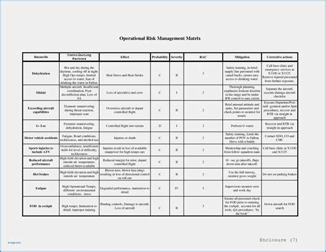 Graphic Features Worksheet Oaklandeffect
