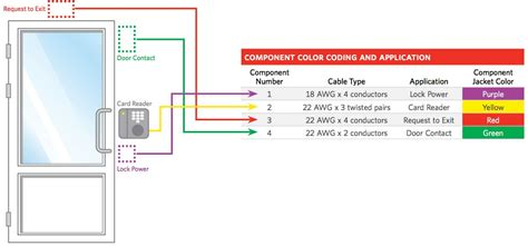 access control cables  wiring diagram kisi