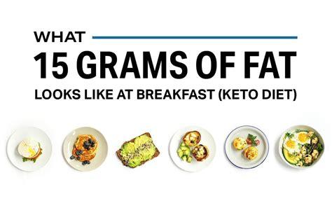 grams  fat    breakfast keto diet