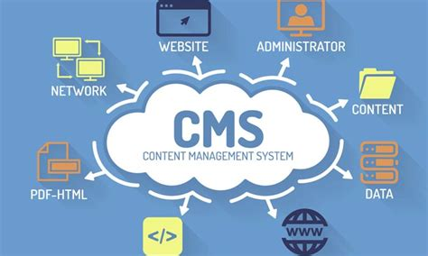 Content Management System Or Static Site